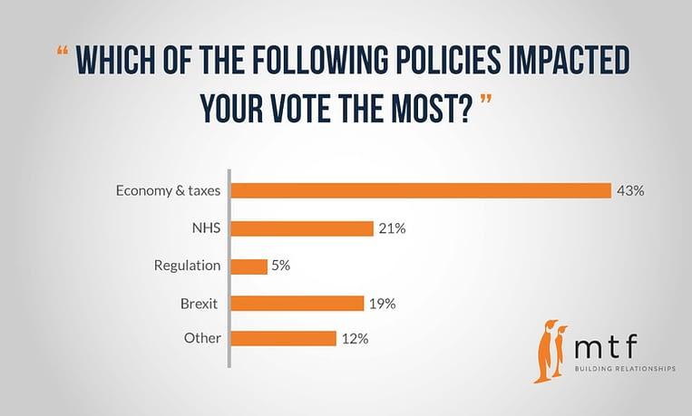 policies-impacted
