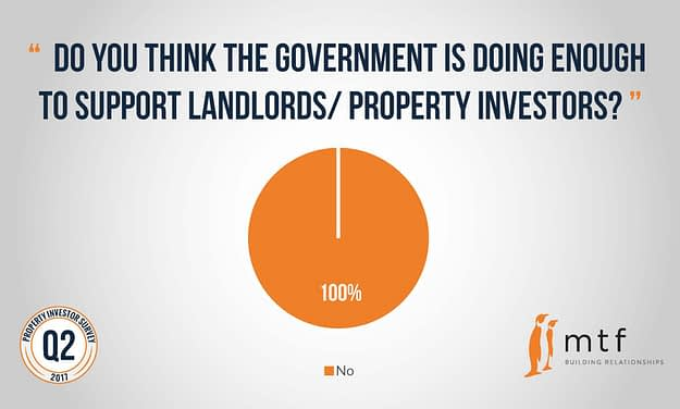 govt-supporting-landlords