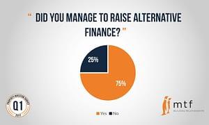 raise-alternative-finance