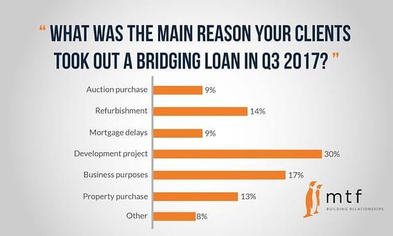 reasons-for-loan