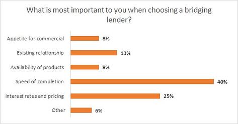 choosing-a-lender