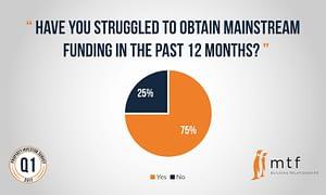 obtain-mainstream-funding